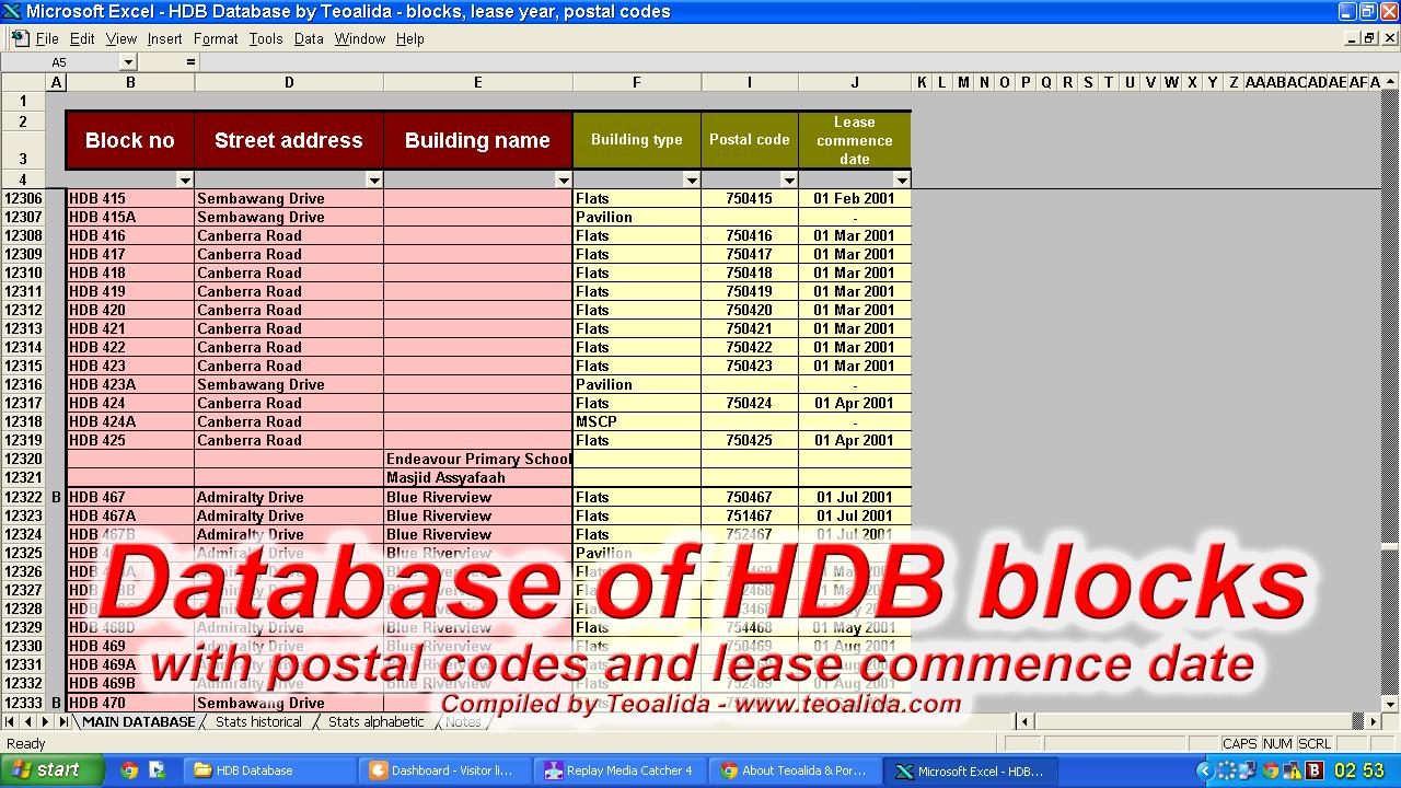 HDB Database, block number, street address, number of units, upgrading programmes