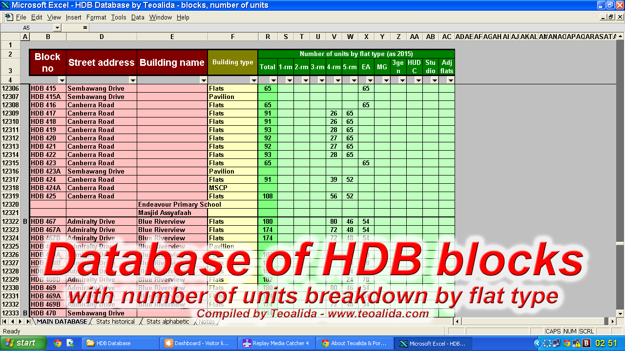 HDB Database with number of units