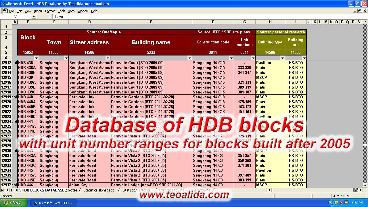 HDB Database, block number, street address, lease year, postal code