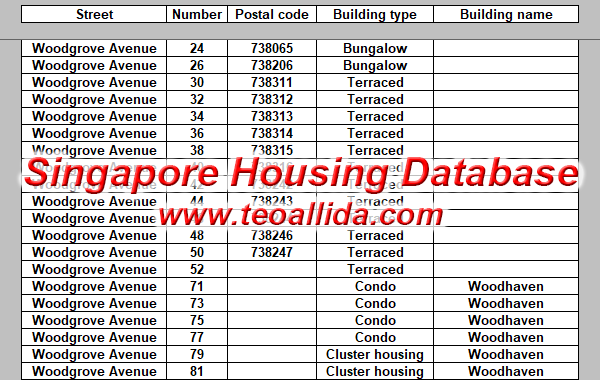 Housing database, directory of buildings in Singapore