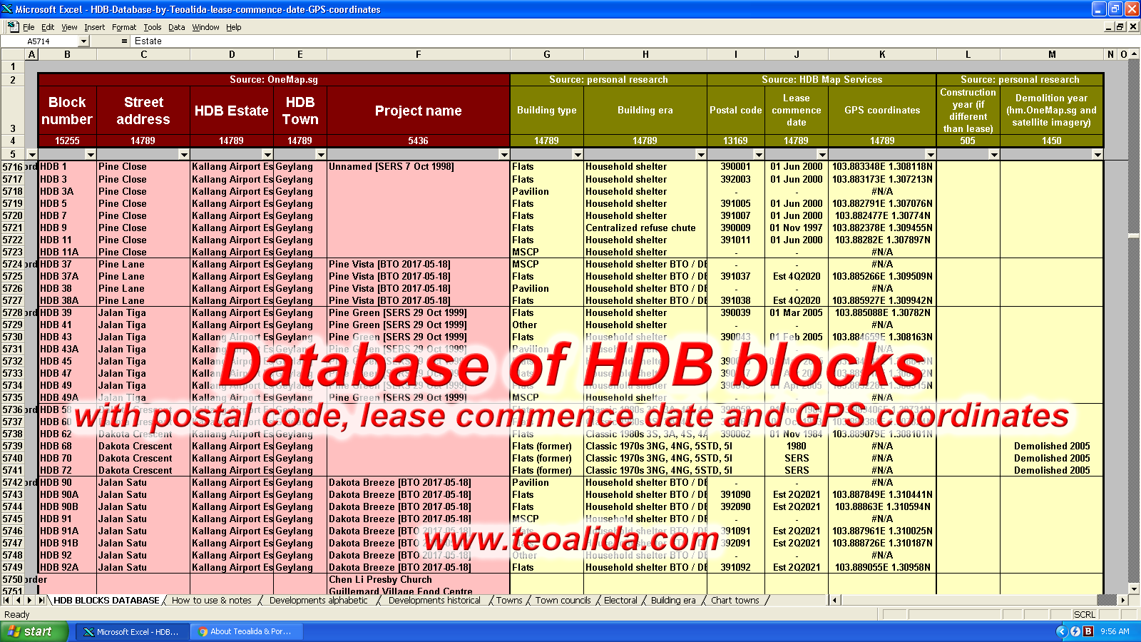 HDB Database, block number, street address, postal code, built year, GPS coordinates