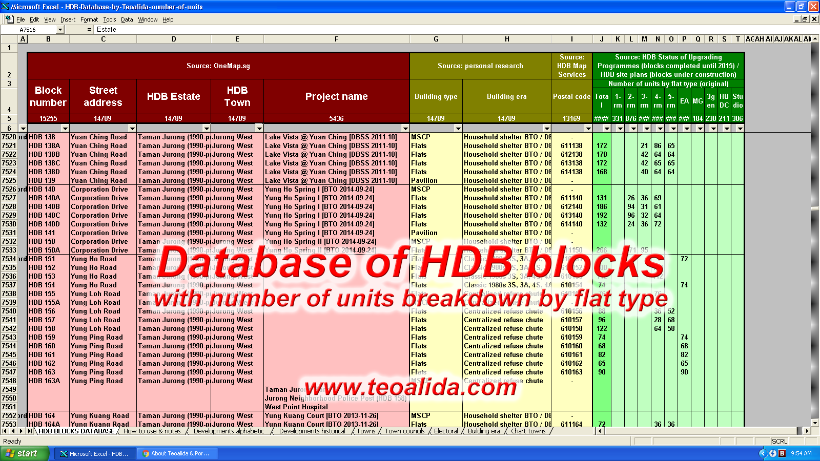 HDB Database, block number, street address, postal code, number of units breakdown by flat type