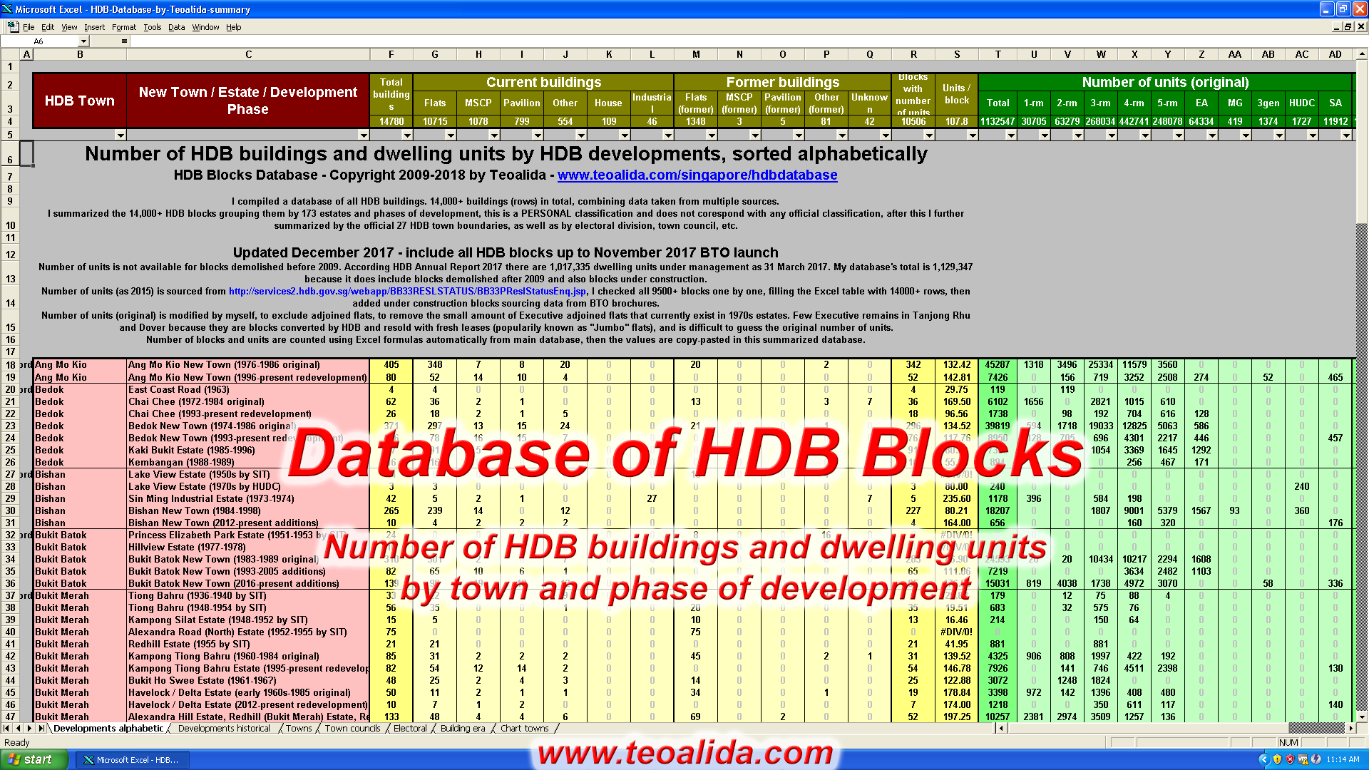 HDB Database, directory of HDB blocks and number of units