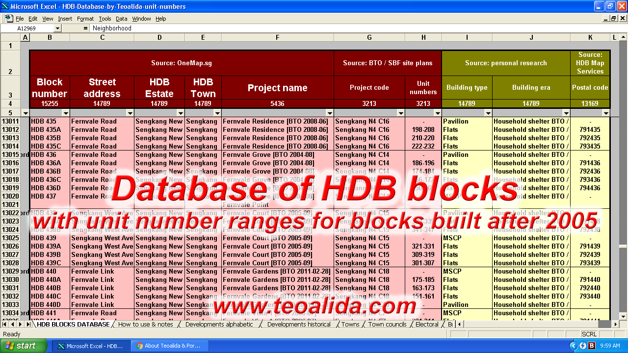 HDB Database, block number, street address, postal code, unit numbers