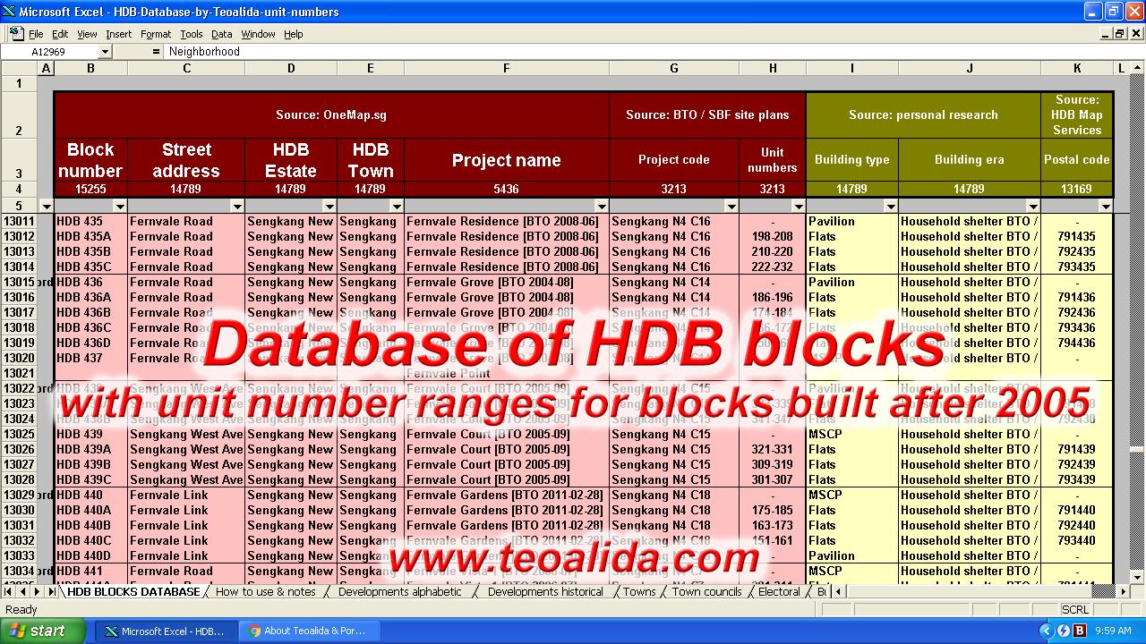 HDB Database, block number, street address, postal code, unit numbers