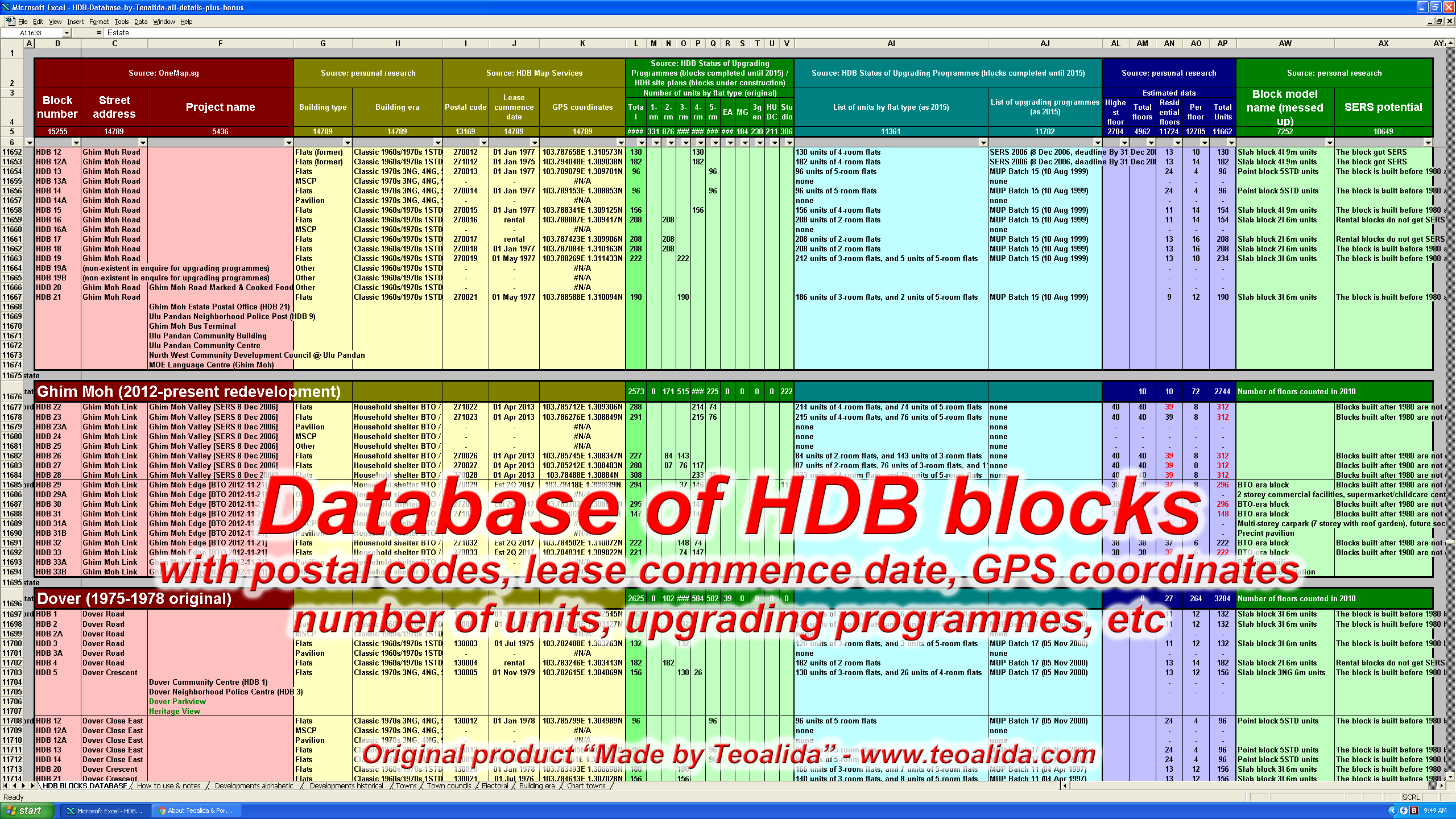 HDB Database, block number, street address, postal code, lease commemnce date, number of units breakdown by flat type, upgrading programmes