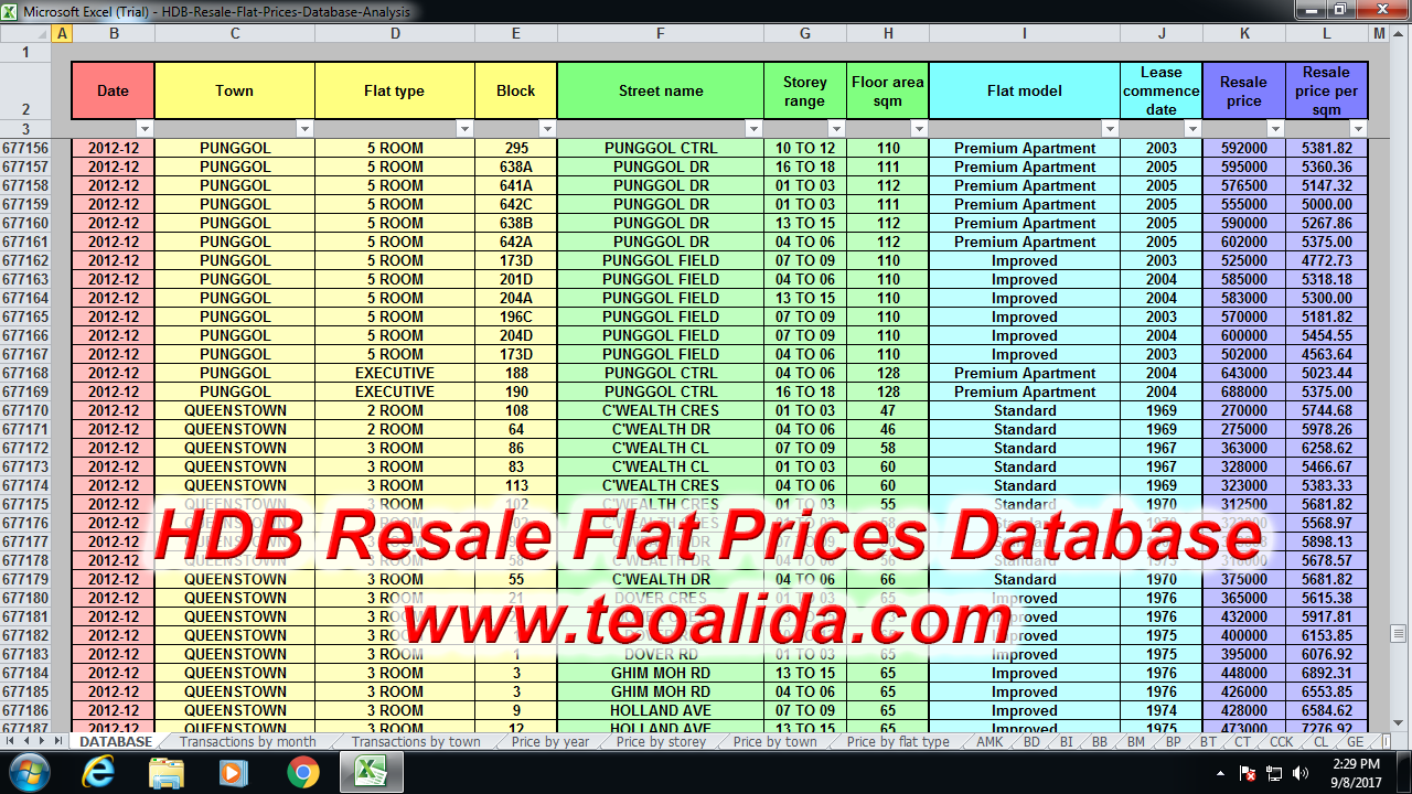 HDB Resale Flat Prices Database