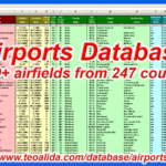 Airports database