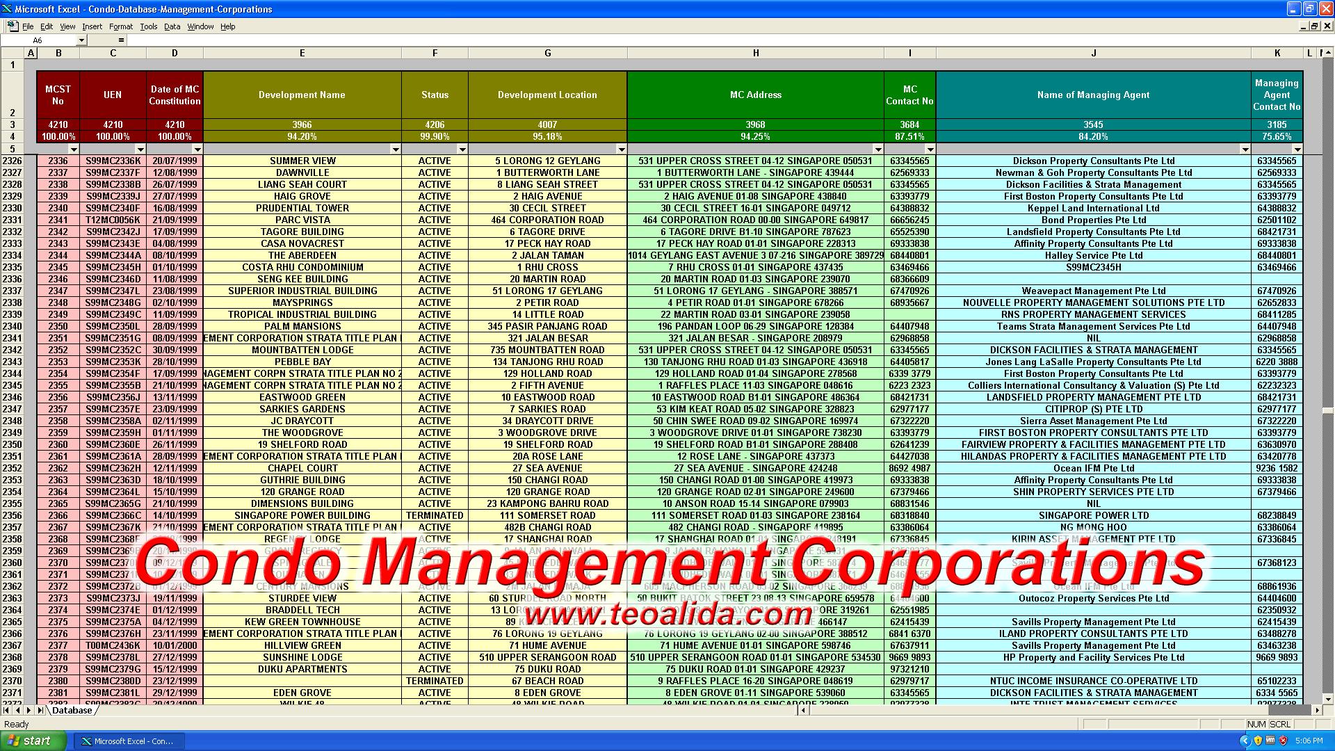 Condo Database Management Corporations