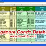 Database of Condos