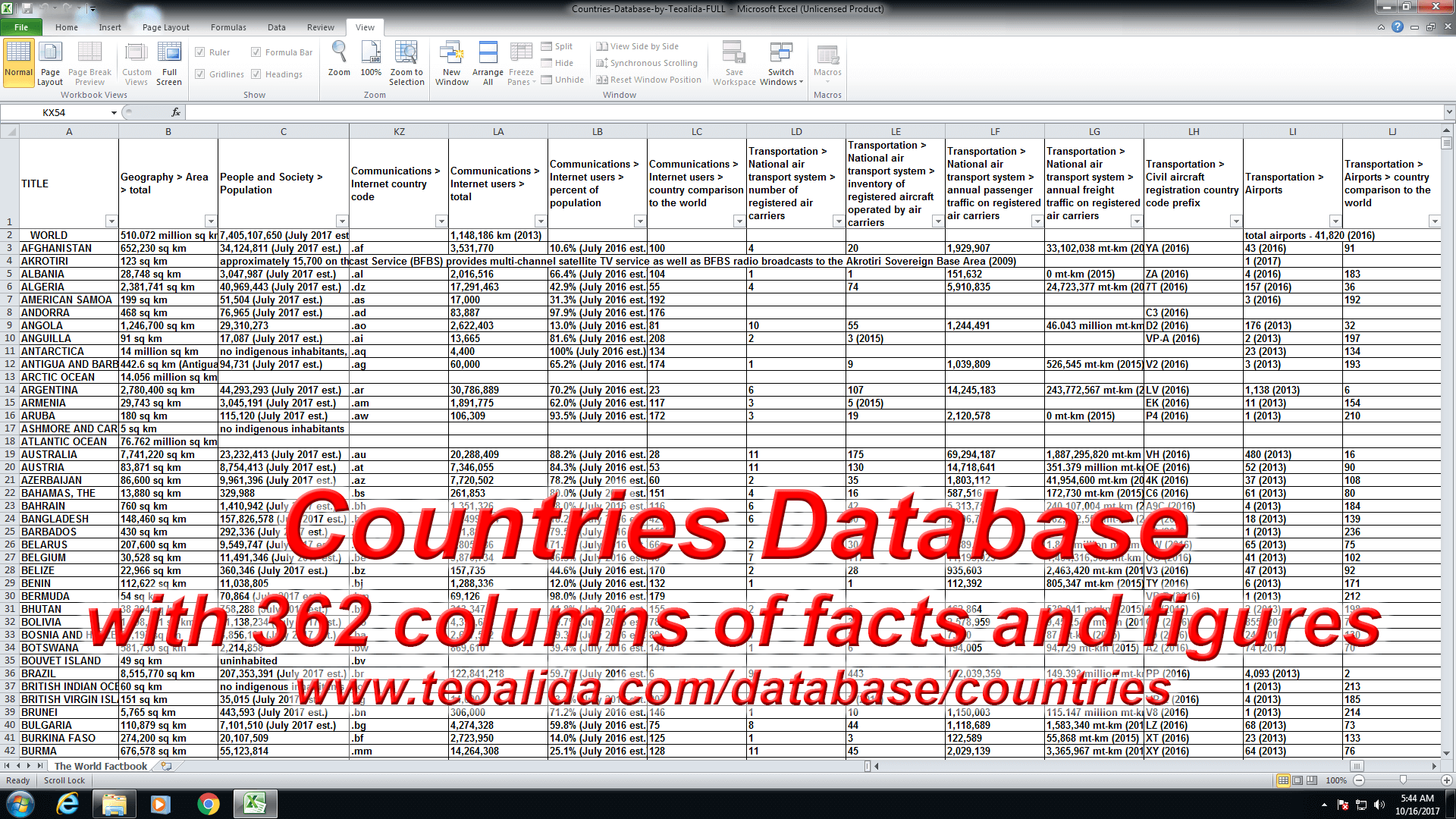 Countries database