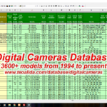 Digital cameras database
