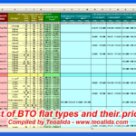 List of BTO prices – Excel table