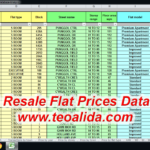 Database of HDB resale flat prices in Excel format