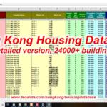 Housing database