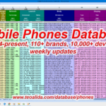 Mobile phones database