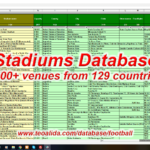 Football Stadiums Database