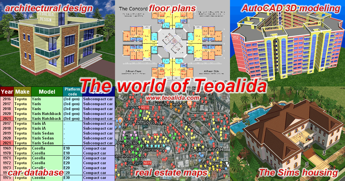 The world of Teoalida